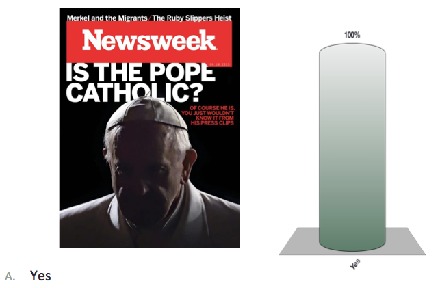 'Is the Pope Catholic?'